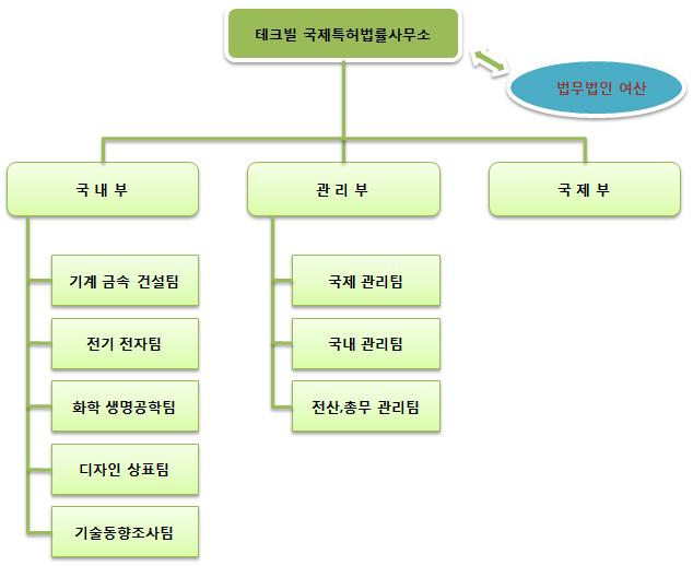 org_kor.png
